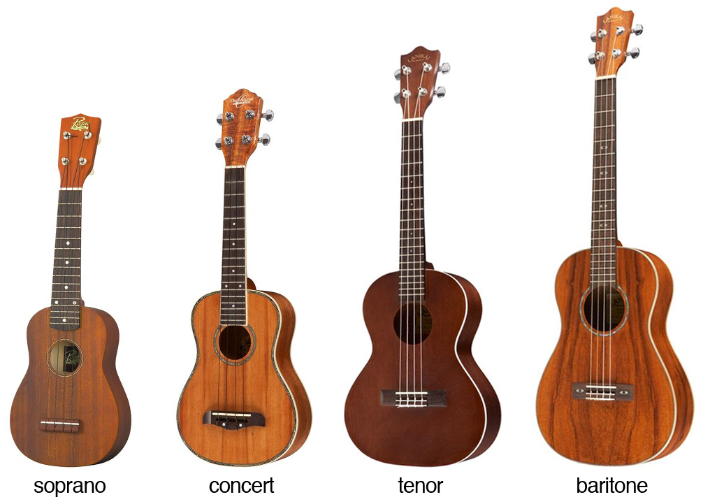 Ukulele Sizes Guide